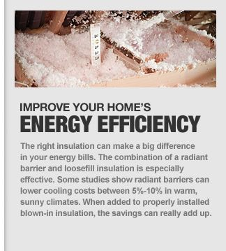Install Insulation Home Attic Wall Insulation At The Home