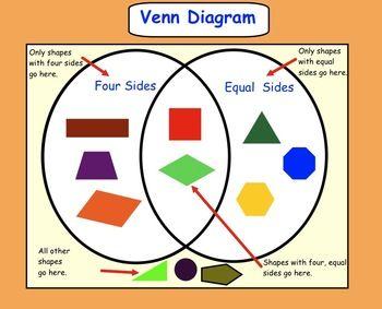 interactive smartboard math gr 4 6 patterning graphing venn rh pinterest com interactive venn diagram for smartboard Printable Venn Diagram Template