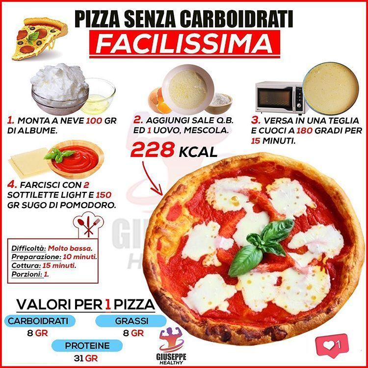 """Giuseppe Healthy on Instagram: """"SALVA LA RICETTA 👆 . So che la pizza è sacra, è mangiata una volta a settimana non fa assolutamente nulla, ma esistono alcuni modi per…"""""""