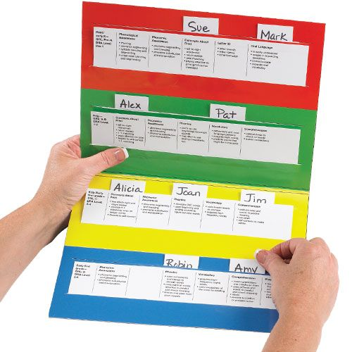 Flexible Small Groups Reading Folder Kit and guide