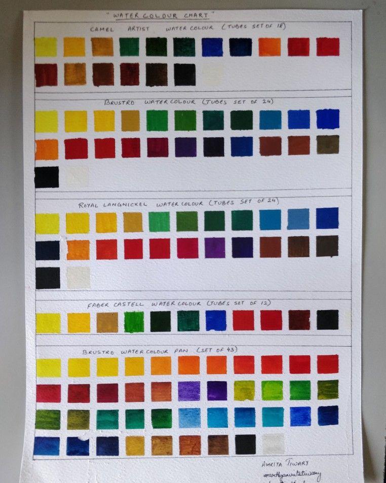 Water Colours : water, colours, Colour, Chart, Water, Colours, Culture, Color, Chart,
