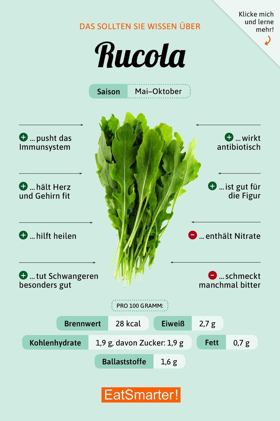 Das solltest du über Rucola wissen | eatsmarter.de #ernährung #infografik #rucola #vitamins