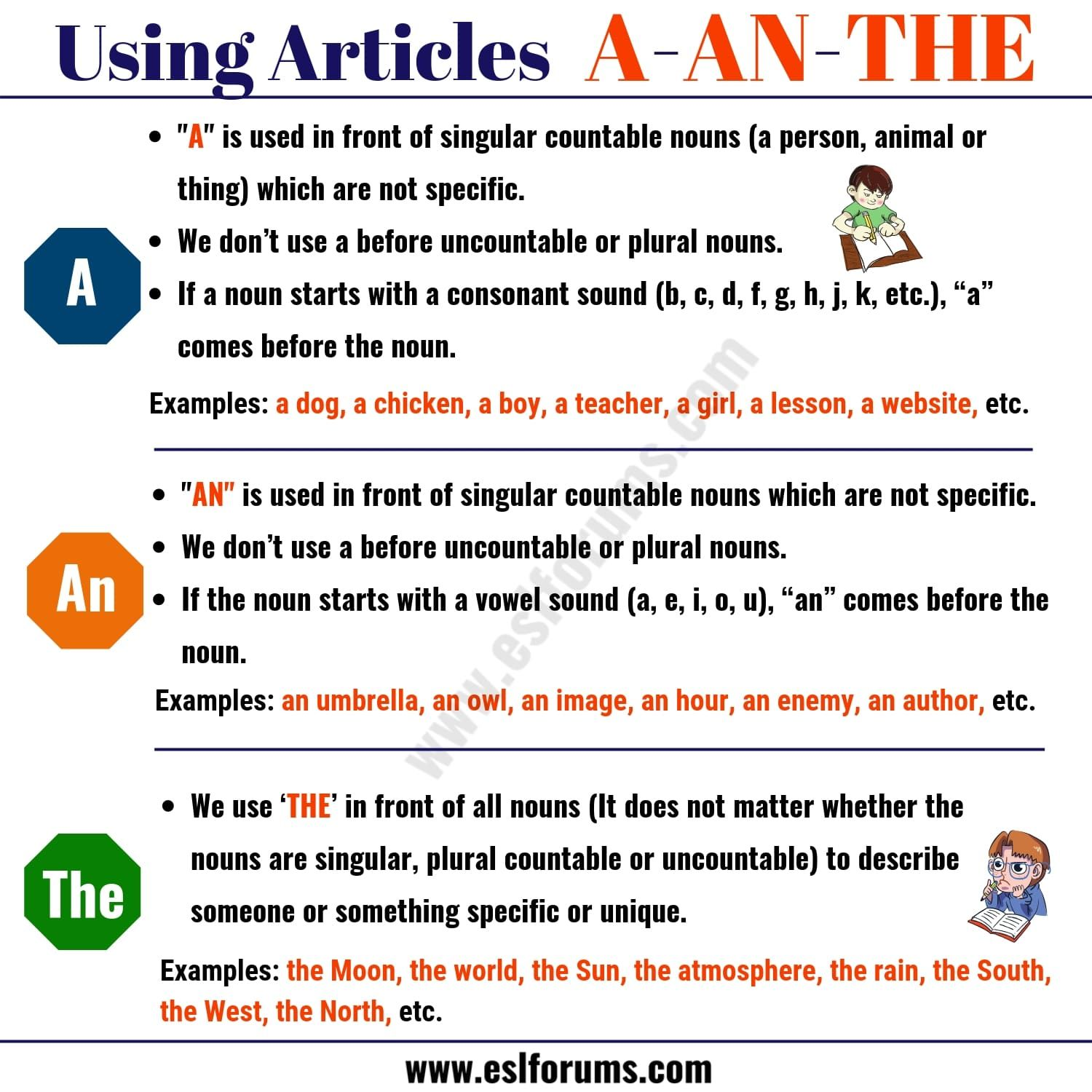 The Indefinite And Definite Articles In English Using A An The Esl Forums Articles In English Grammar Learn English Words English Vocabulary Words [ 1500 x 1500 Pixel ]