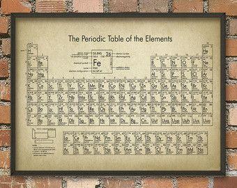 Periodic Table Print : Vintage Periodic By FirstClassDesignCo