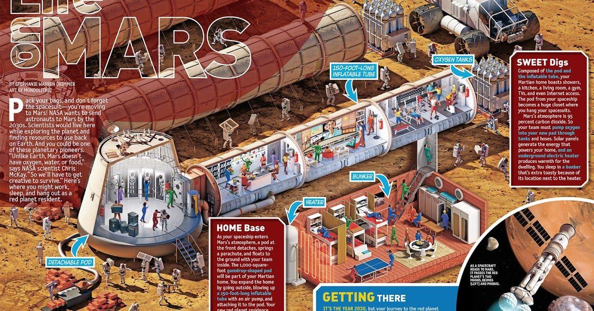 Mars Base Illustrations For National Geographic Kids Magazine