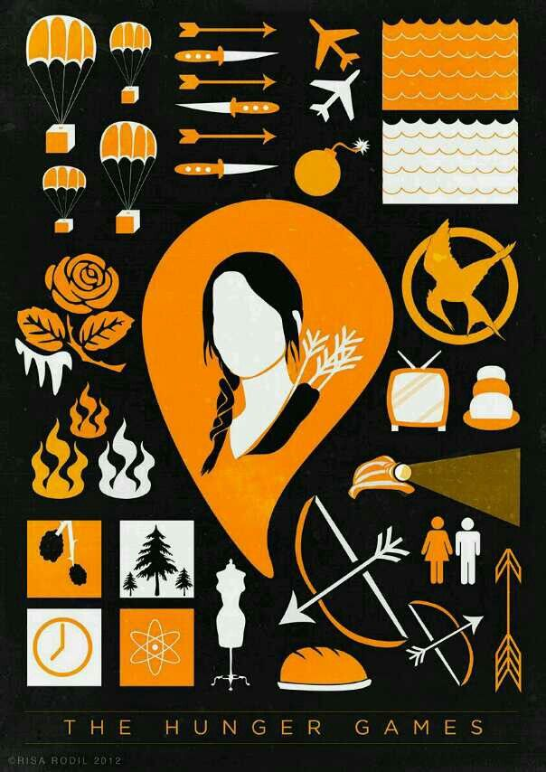 Los Juegos Del Hambre Hunger Games Poster Hunger Games Hunger Games Party