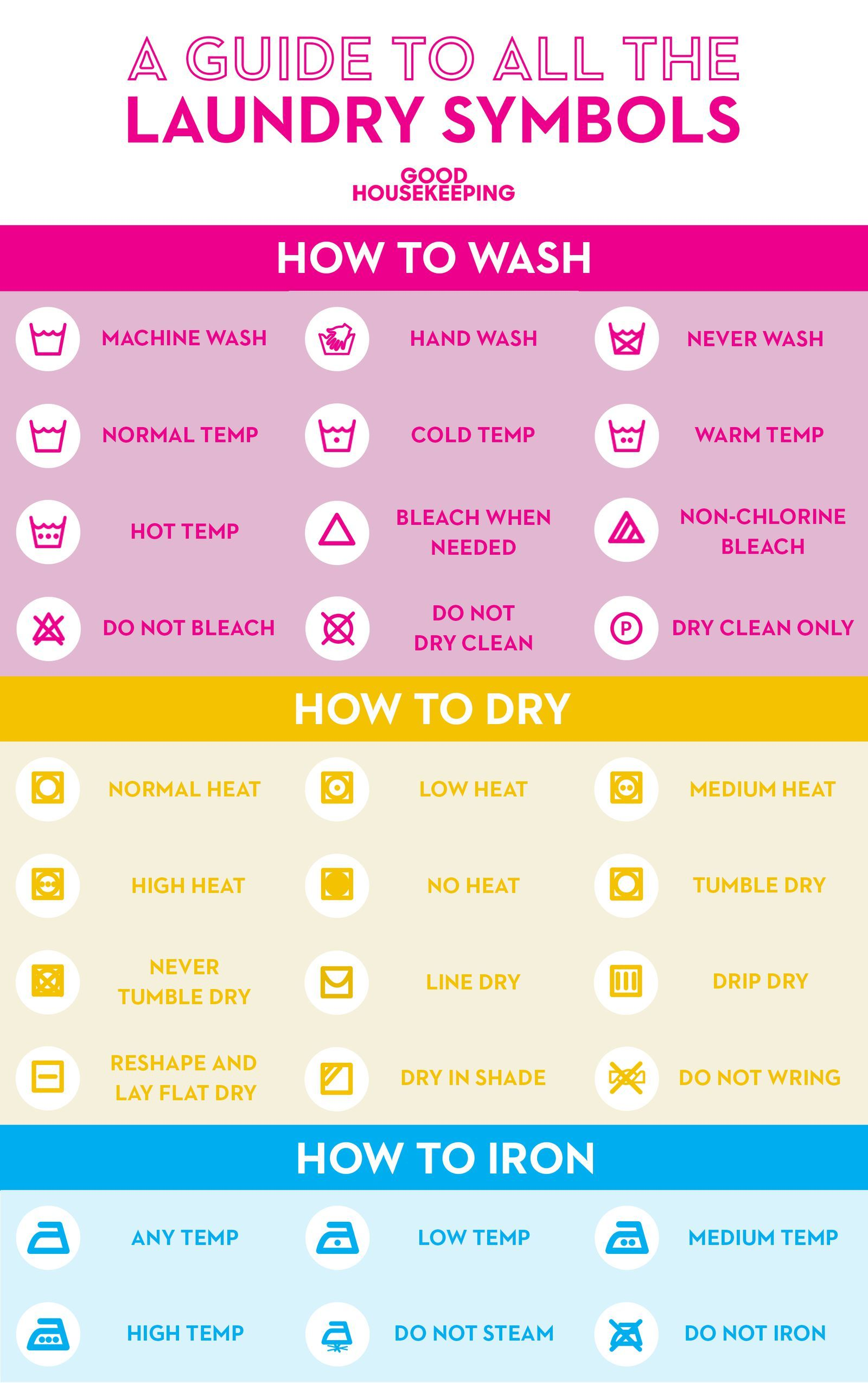 The Only Guide You Need To Decode Laundry Symbols Laundry