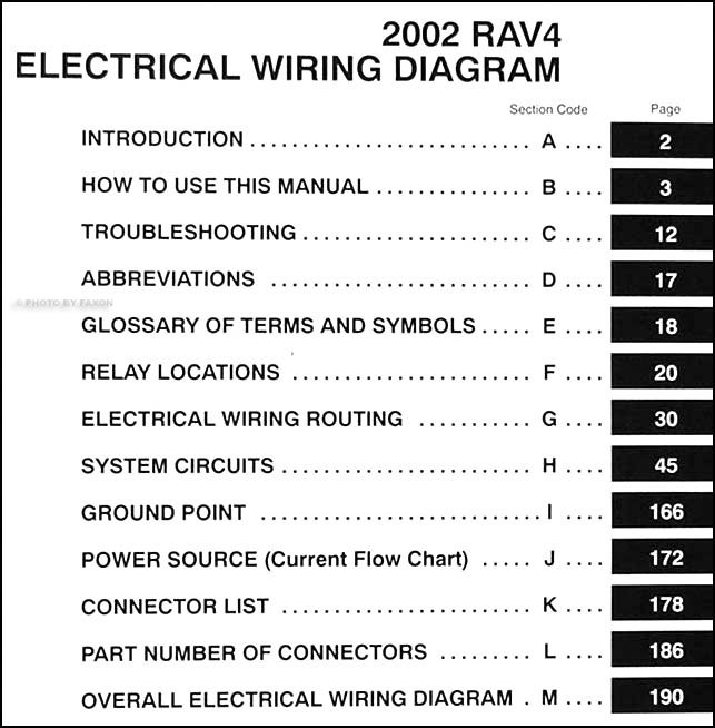 Ecu Wiring Diagram On 2002 Toyota Camry Wiring Diagrams Data Write Write Ungiaggioloincucina It