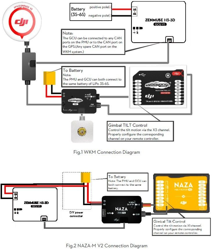 Fpv Gauge Wiring Diagram Airbag Manual Naza M Schematic Dji Zenmuse Google Search Flying Gauges