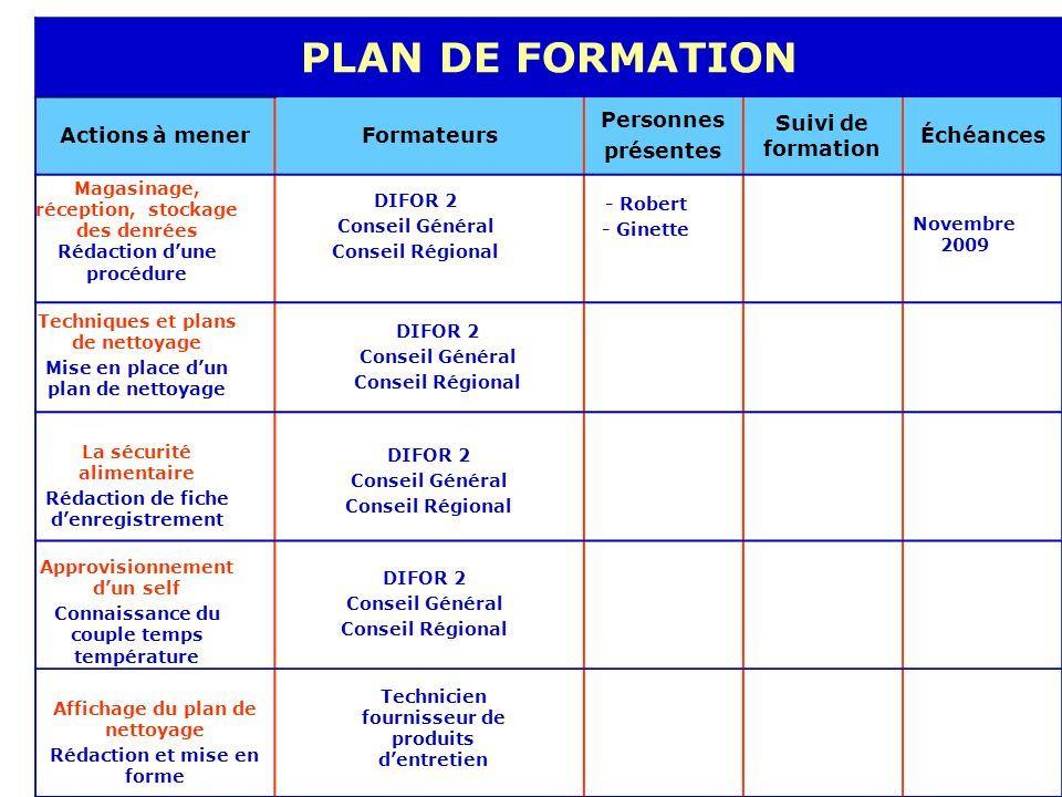 Exemple de plan de formation Plan de formation, Plan de