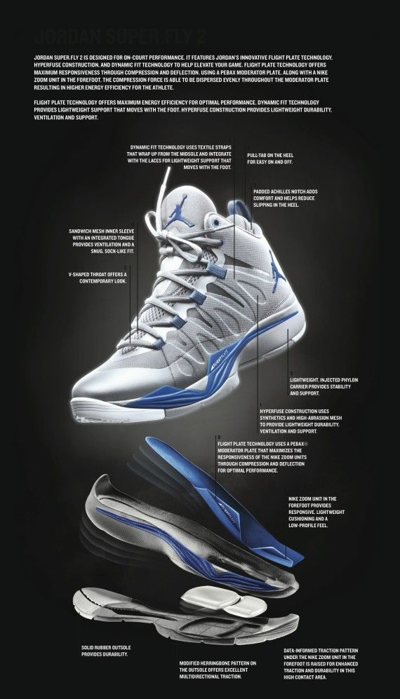 2c10a30327c fly plate jordan - Google Search Best Basketball Shoes