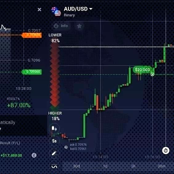 Learn how to trade and make good money via binary/bitcoin weekly . Dm me now to get started . . .