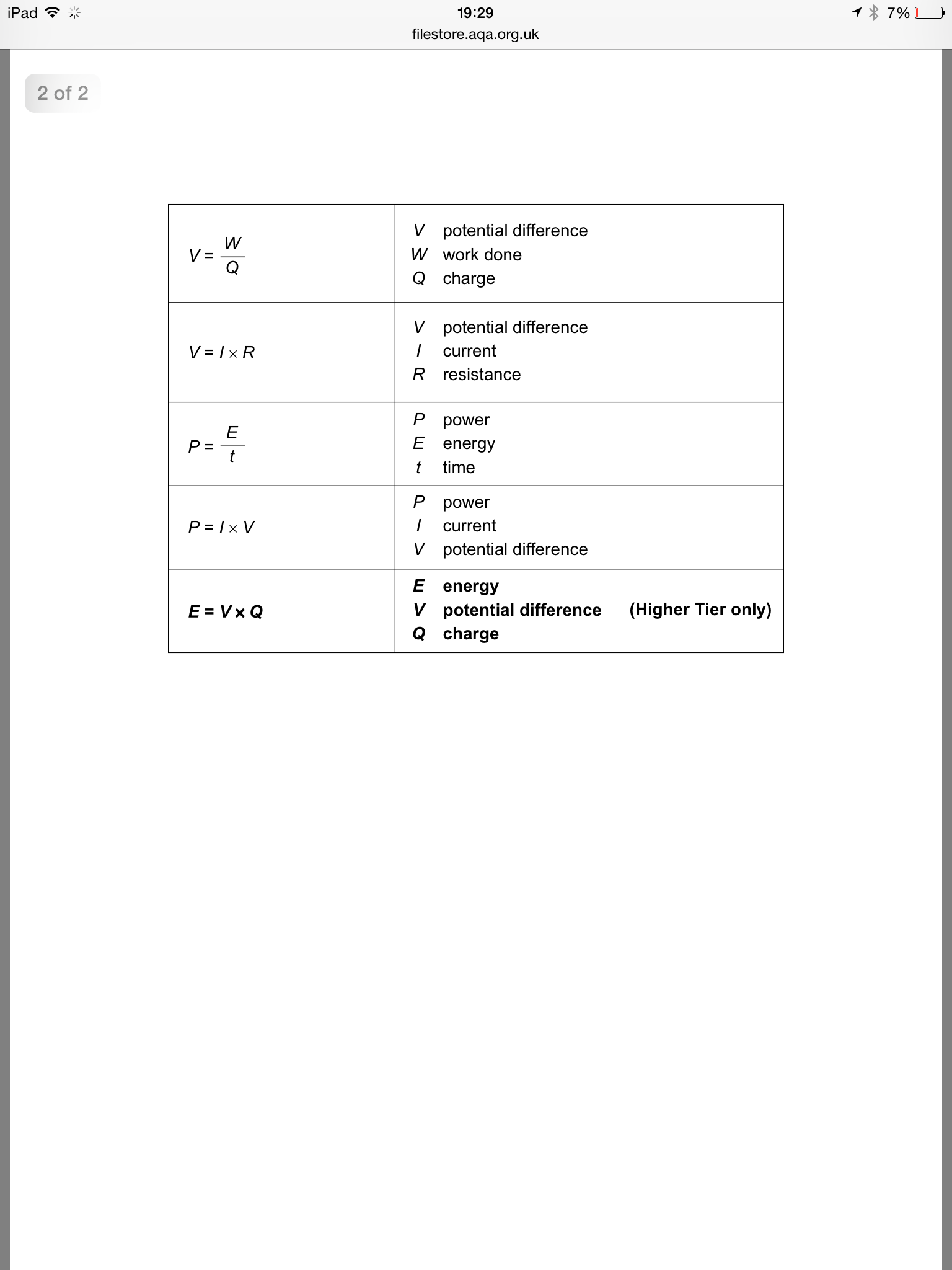 P2 Equations Sheet Part 2 Of 2