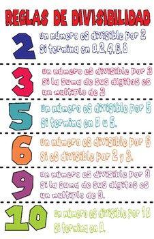 Las Reglas De Divisibilidad Mas Utilizadas El Documento Esta En Tamaño 11x17 Reglas De Divisibilidad Divisibilidad Material Didactico Para Matematicas