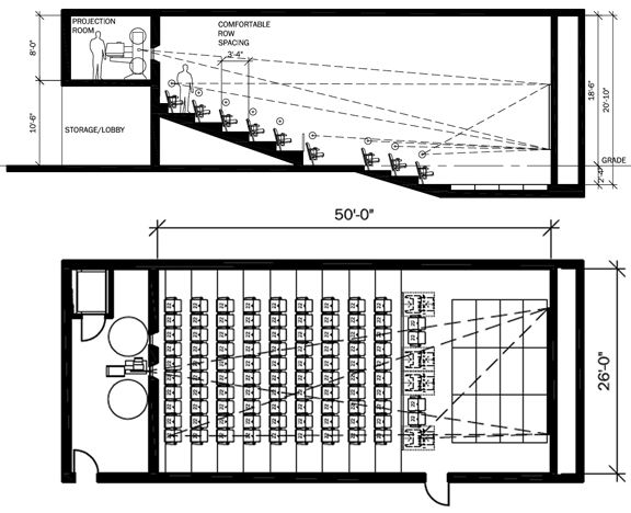 Building plans westport cinema initiative westport for Multiplex floor plans