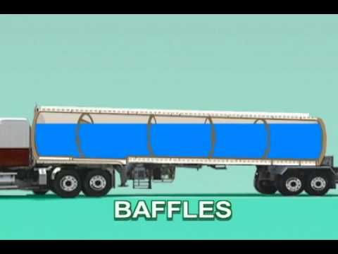 Tankers Principles Animation - YouTube