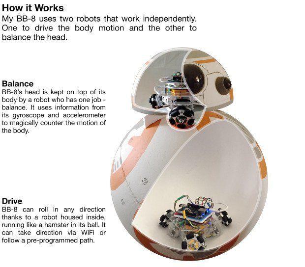 Bb 8 Uses Omniwheels And Beaglebone For Self Balancing Head Bb