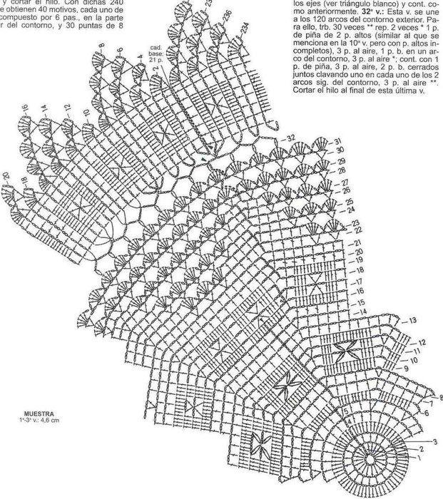 3 (621x700, 155Kb) | mani[os | Pinterest | Carpetas crochet, Carpeta ...