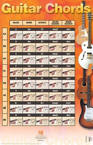 Best Acoustic Guitars For A Person With Small Hands Guitar Chords Guitar Chords Beginner Classical Guitar