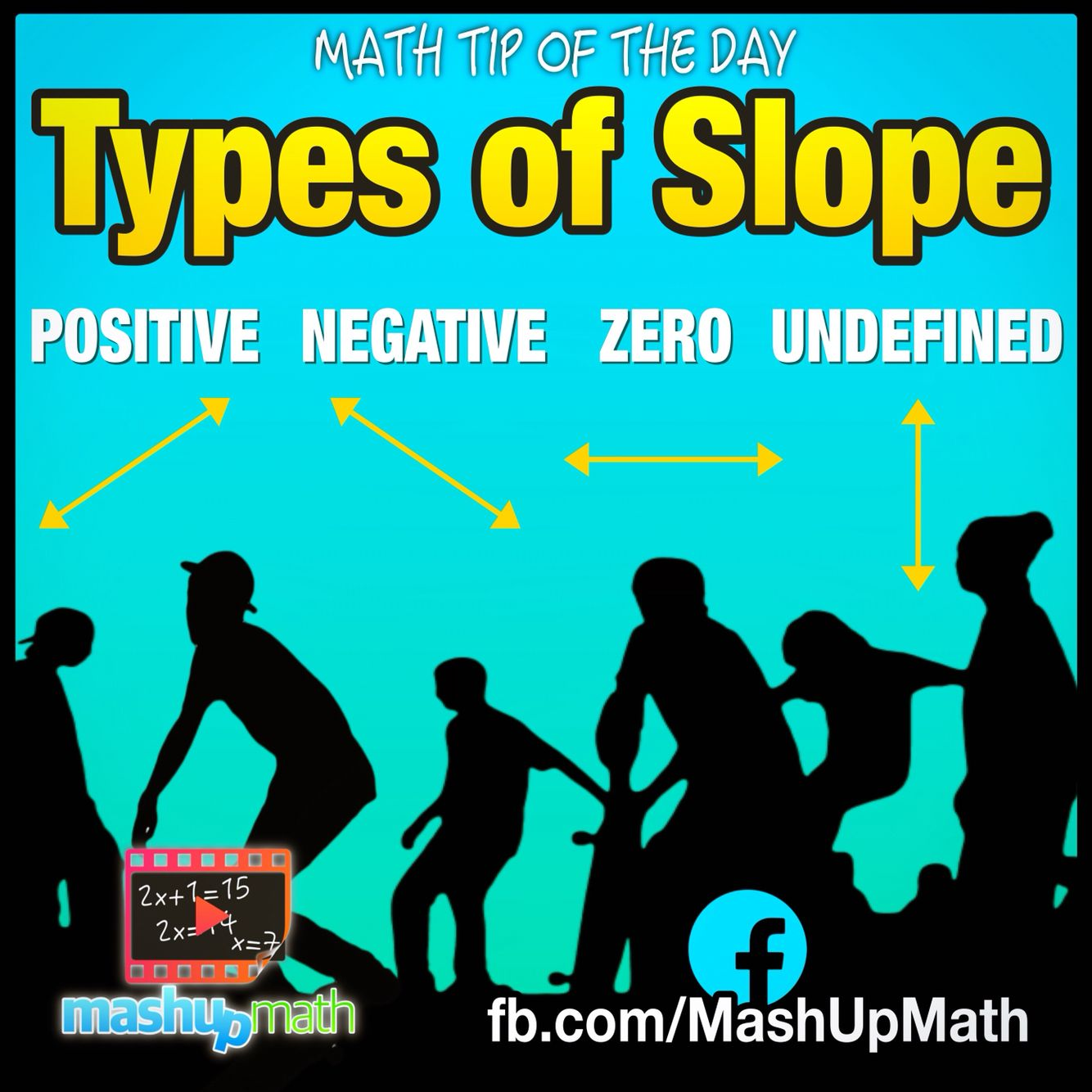 Identifying The Four Types Of Slope