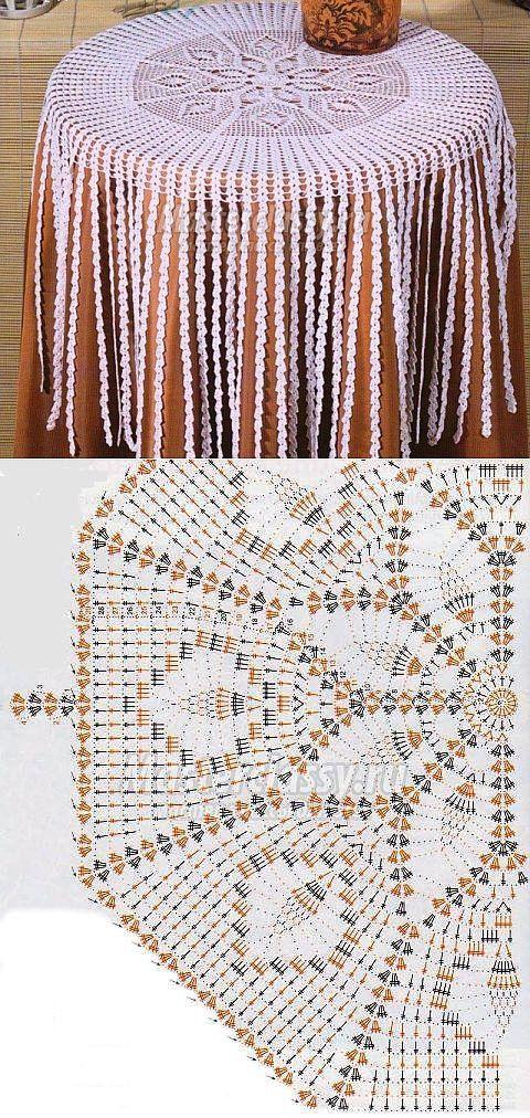 tablecloth crocheted deniz filethaekeln pinterest. Black Bedroom Furniture Sets. Home Design Ideas