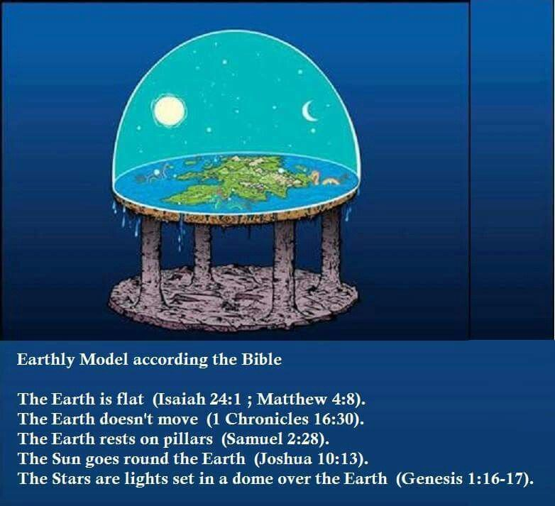 It S Funny How People Who Have Never Read The Bible Properly Referencing History To The Bible And Discover Flat Earth Facts Flat Earth Proof Flat Earth Theory