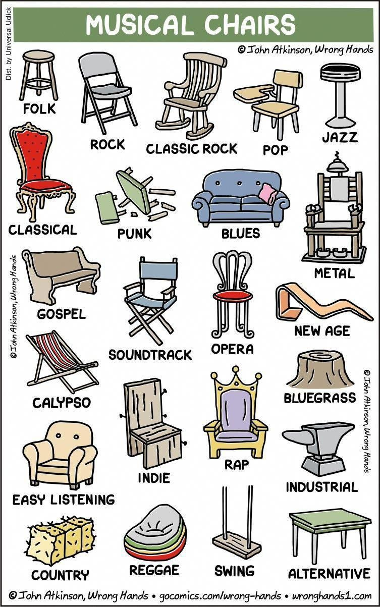 Big Comfy Living Room Chairs Smalllivingroomchairs Officechairsonline Music Jokes Music Humor Musicals