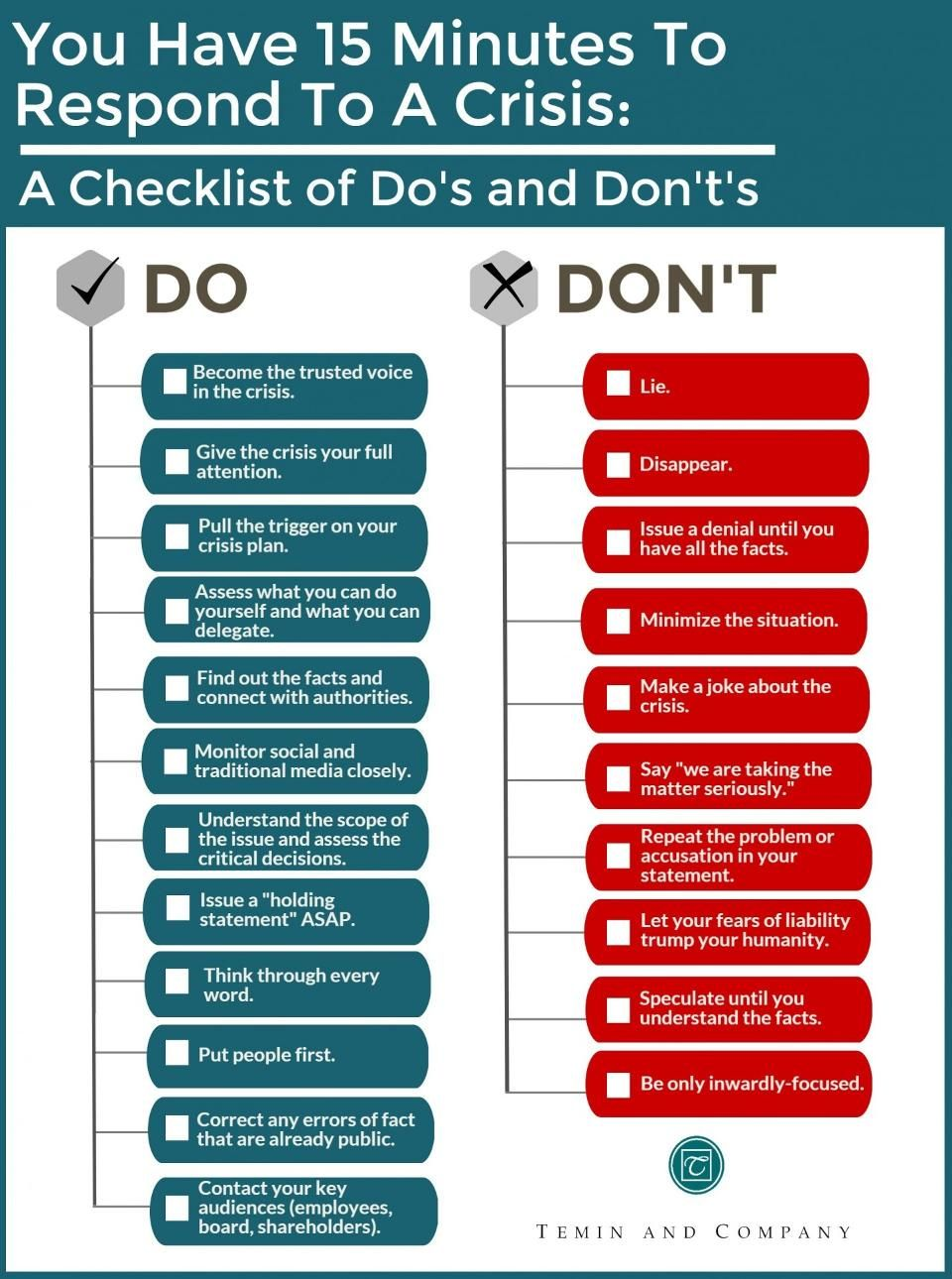 You Have 15 Minutes To Respond To A Crisis A Checklist of