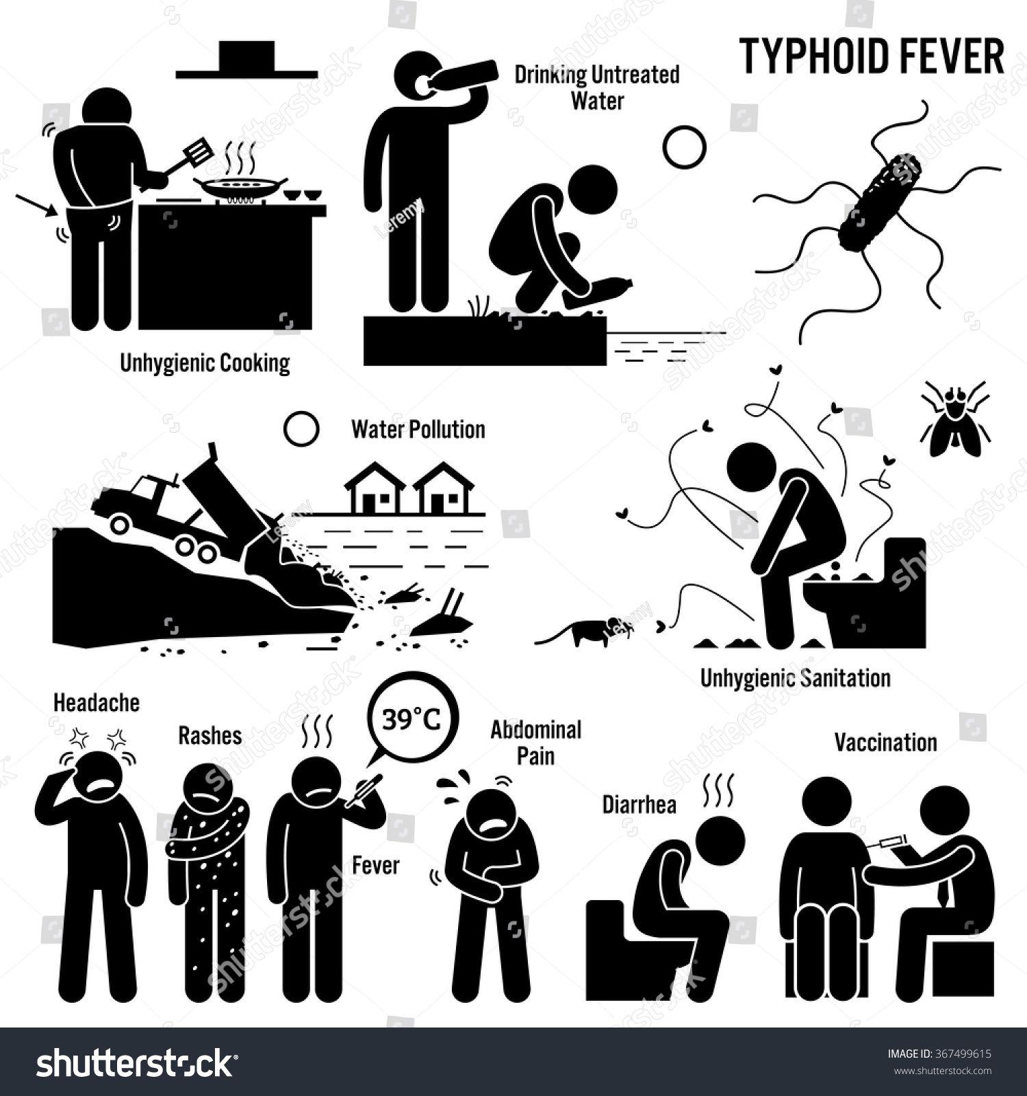 Typhoid Fever Unhygienic Lifestyle Poor Sanitation Stick Figure