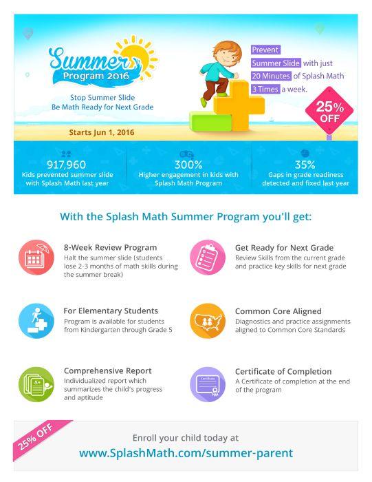 Splash Math Summer Program | Educational technology ...
