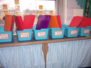Mrs. Kelly's Kindergarten: guided reading