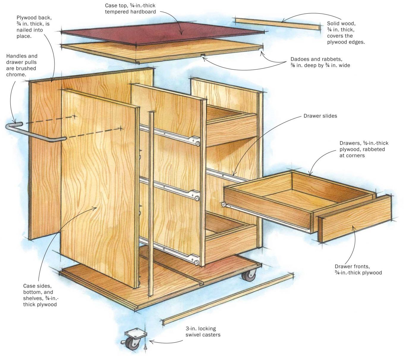 Plywood shop projects shopnotes magazine storage Cabinets plans