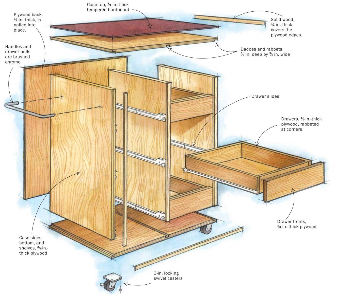 Woodwork Rolling Shop Cabinet Plans Pdf Plans Woodworking Desk