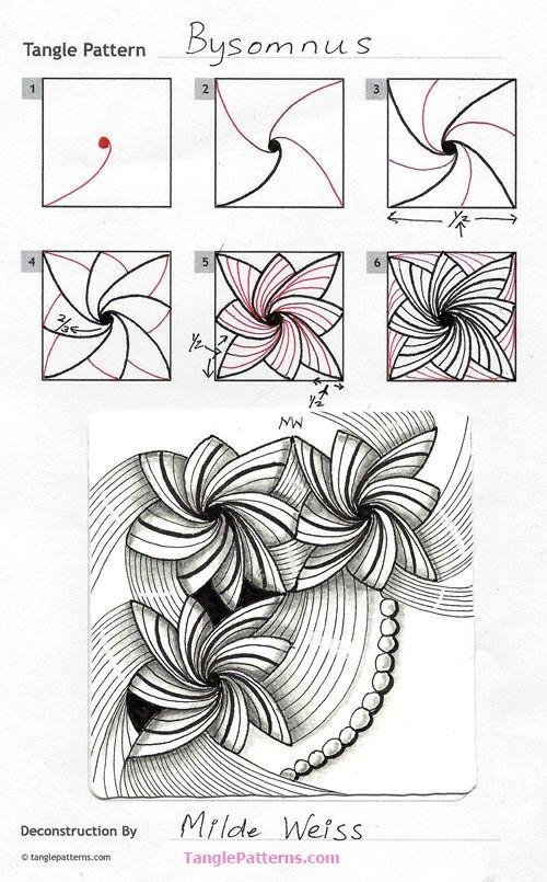 Bysomnus | Zentangle in 2019 | Zentangle patterns, Zentangle