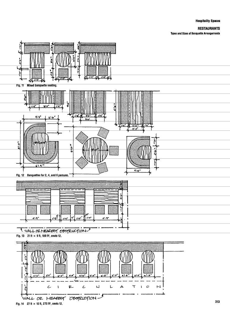 Types and size of banquette arrangements interiors