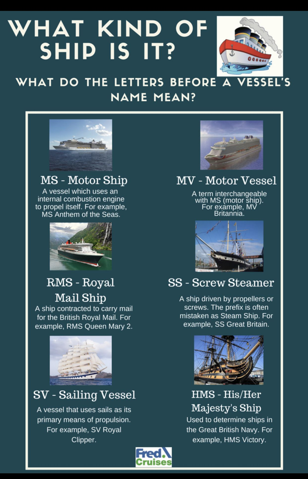 What Does Rms Mean >> What Does Rms Hms Ss Mv Ms Sv Stand For Maritime Disasters