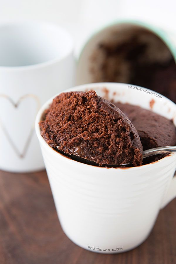 The Moistest Chocolate Mug Cake Mug Cake For One Or Two No Eggs Recipe Mug Recipes Microwave Dessert Desserts