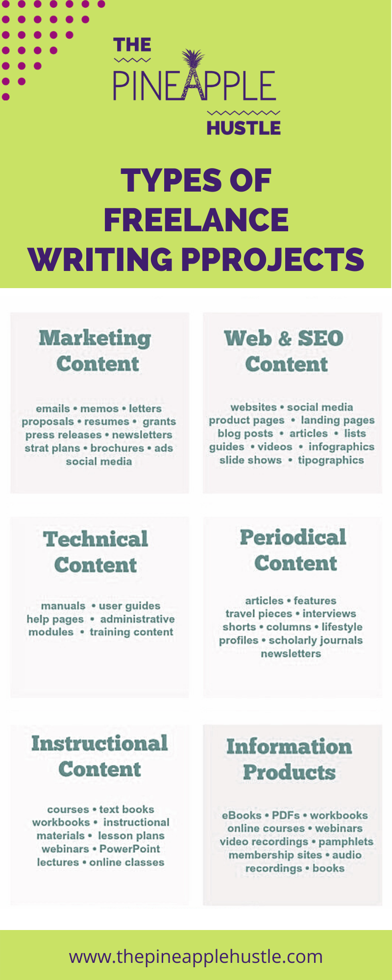 Types Of Freelance Writing Projects Social Media Infographic Freelance Writing Web Marketing