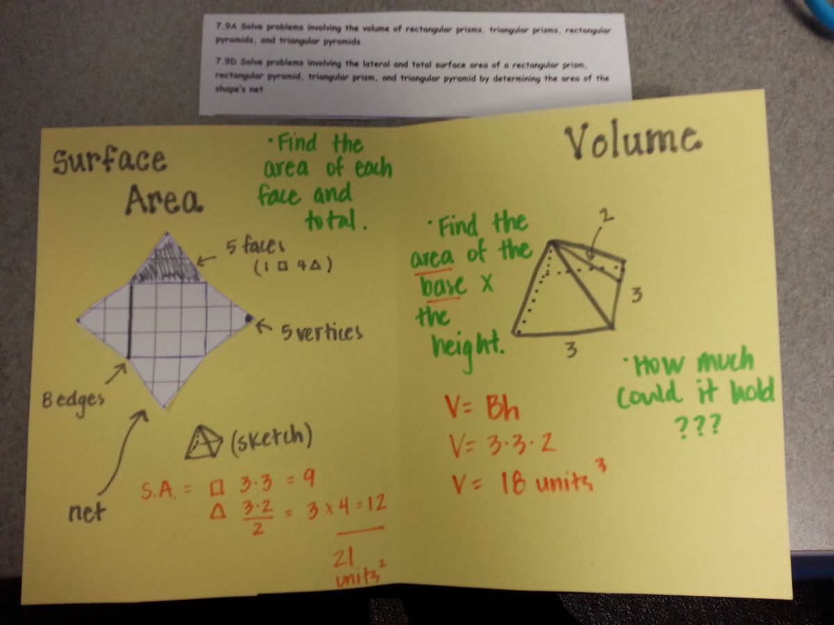 Pin By Stephanie Garrett On Volume And Surface Area