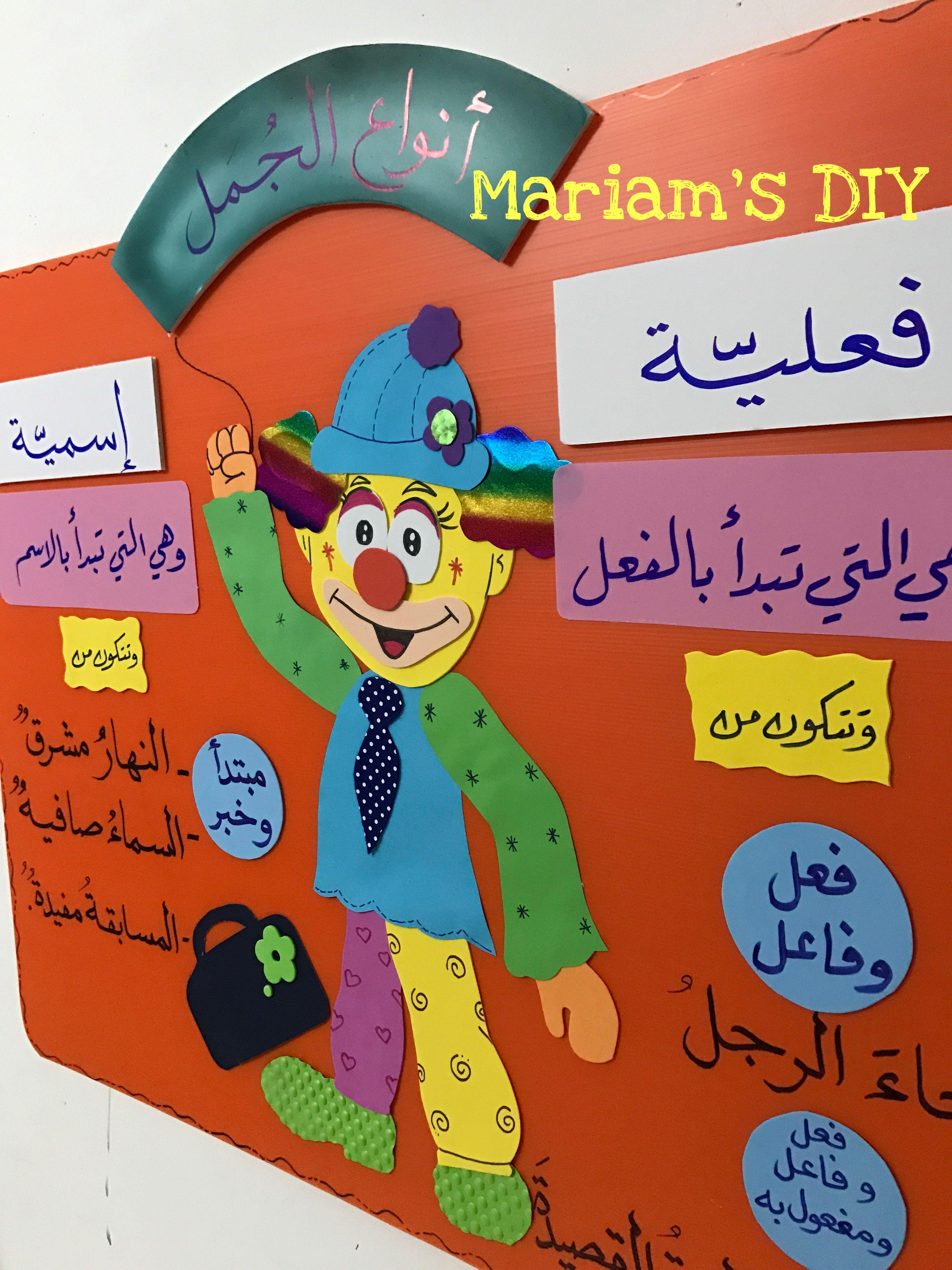 وسيلة الجملة الاسمية والفعلية Learning Arabic Arabic Kids Learn Arabic Alphabet