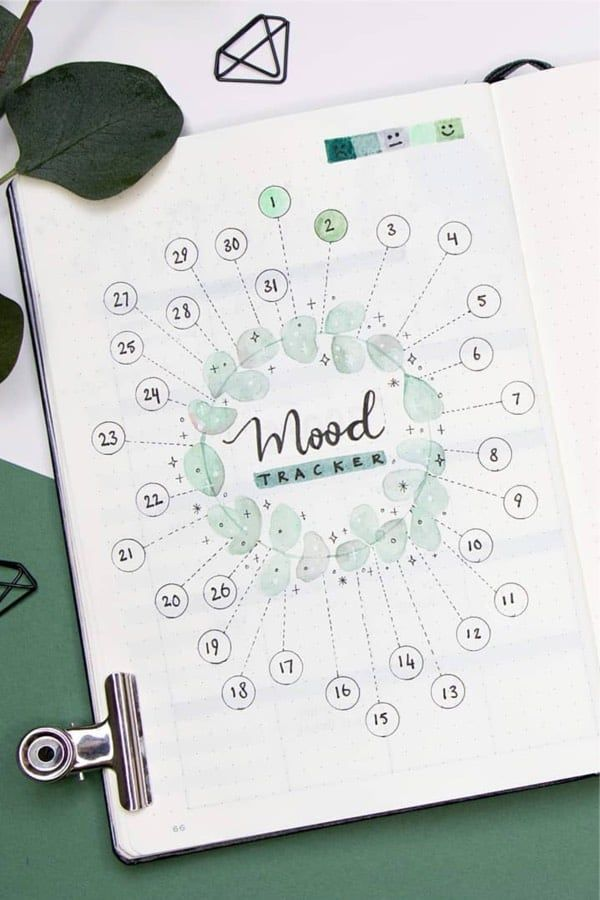 Bullet Journal Mood Tracker Setup & Adorable Inspiration #watertrackerbulletjournal