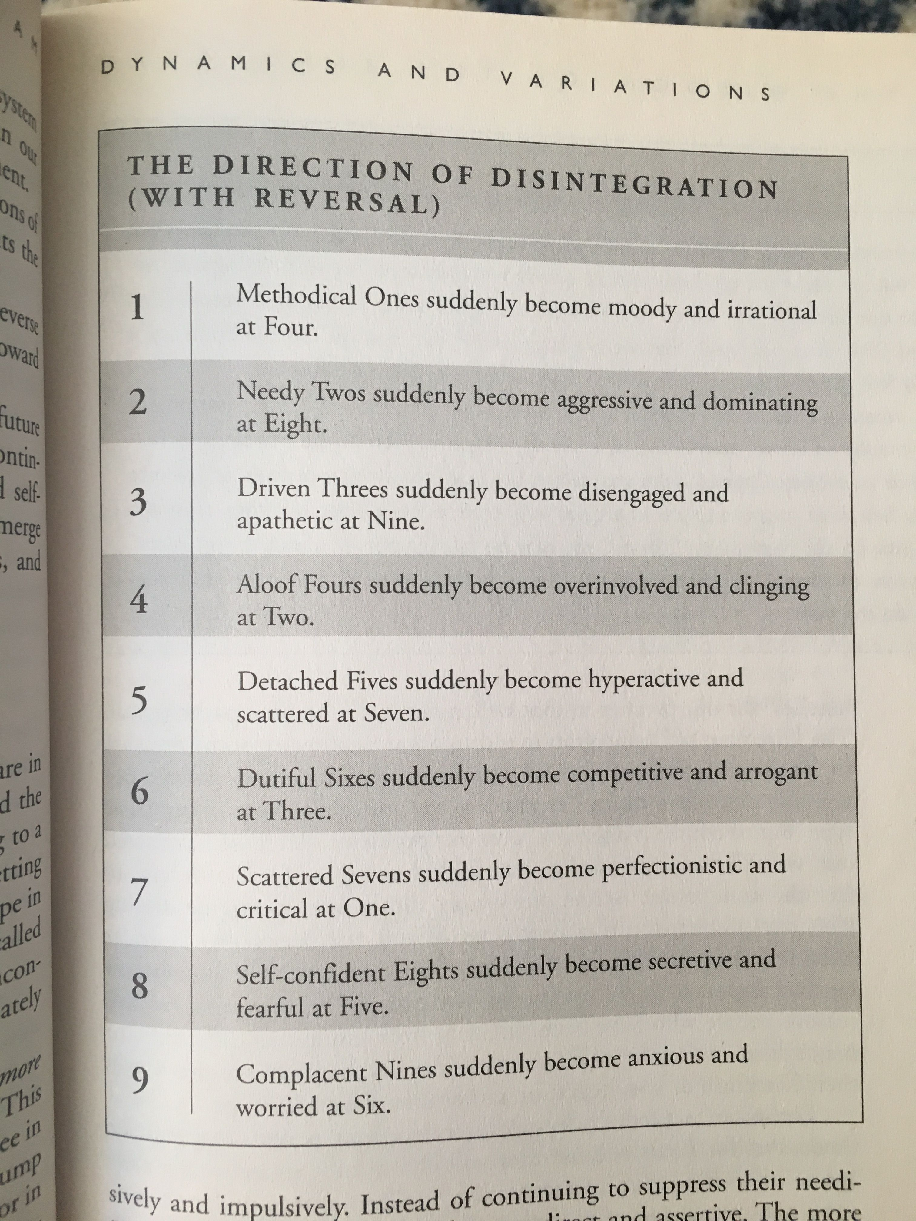 Direction Of Disintegration Chart