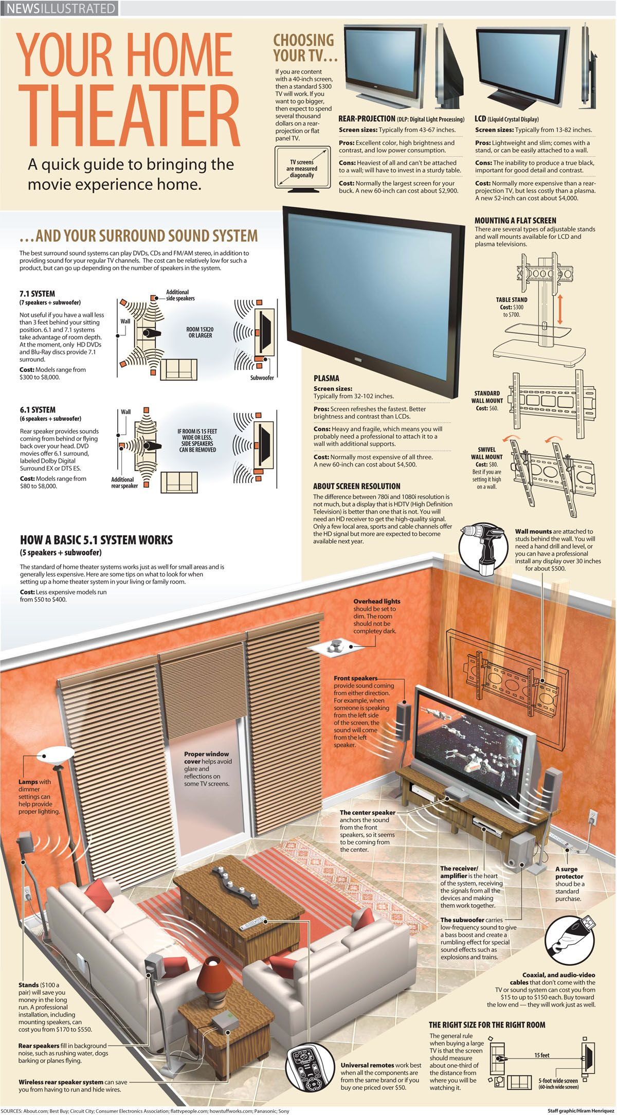 Your Home Theater Basements Men Cave And Wiring A Basement Video
