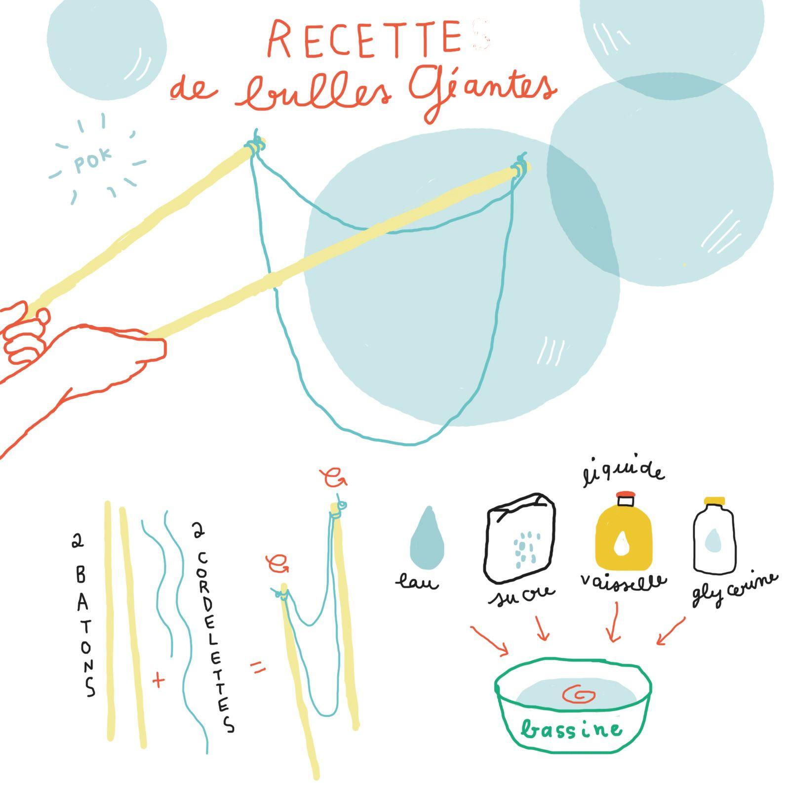 bulles geantes diy avec les enfants pinterest bulles g antes g ant et bulles. Black Bedroom Furniture Sets. Home Design Ideas