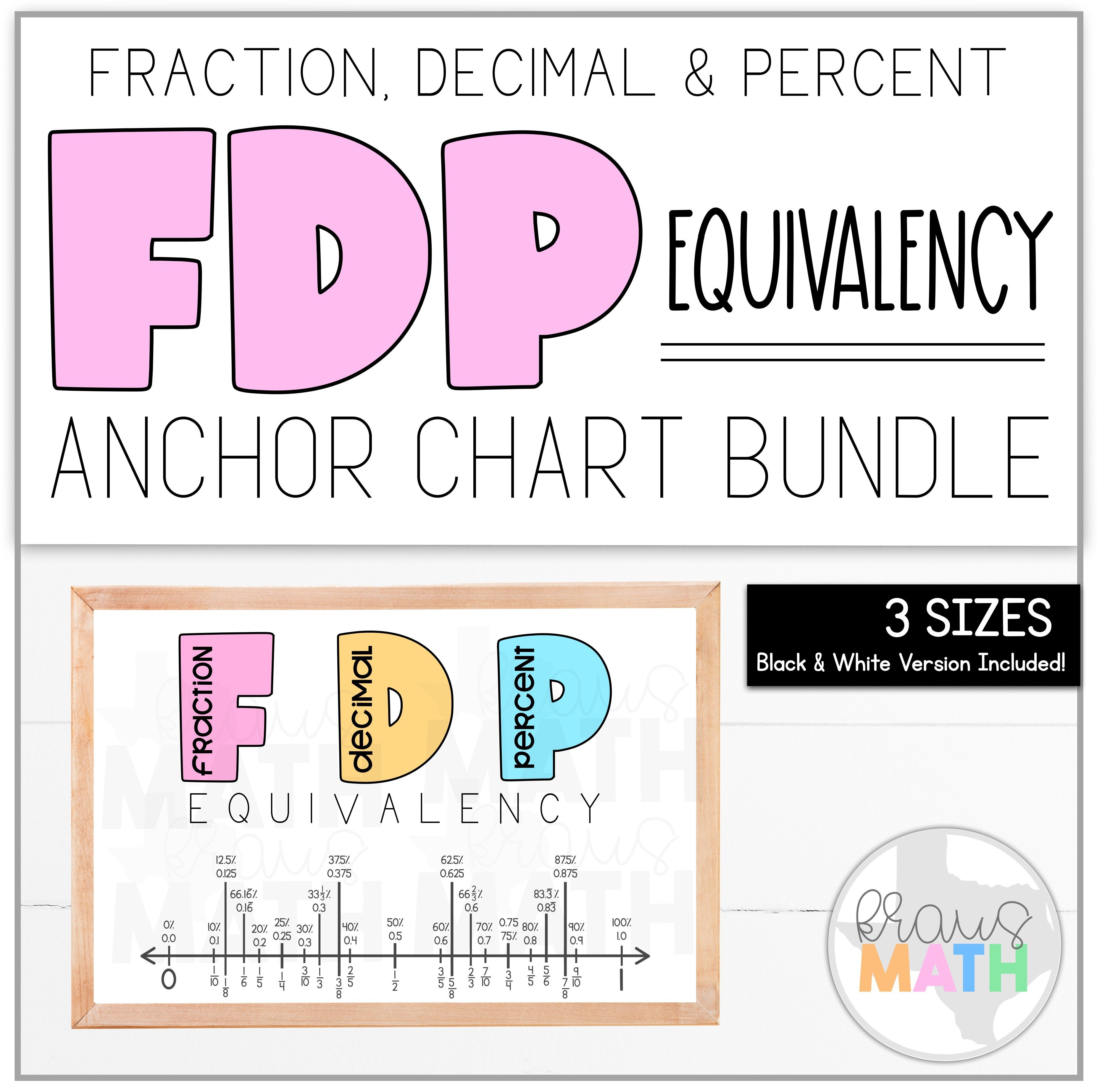 Fraction Decimal Percent Equivalency Number Line Fdp