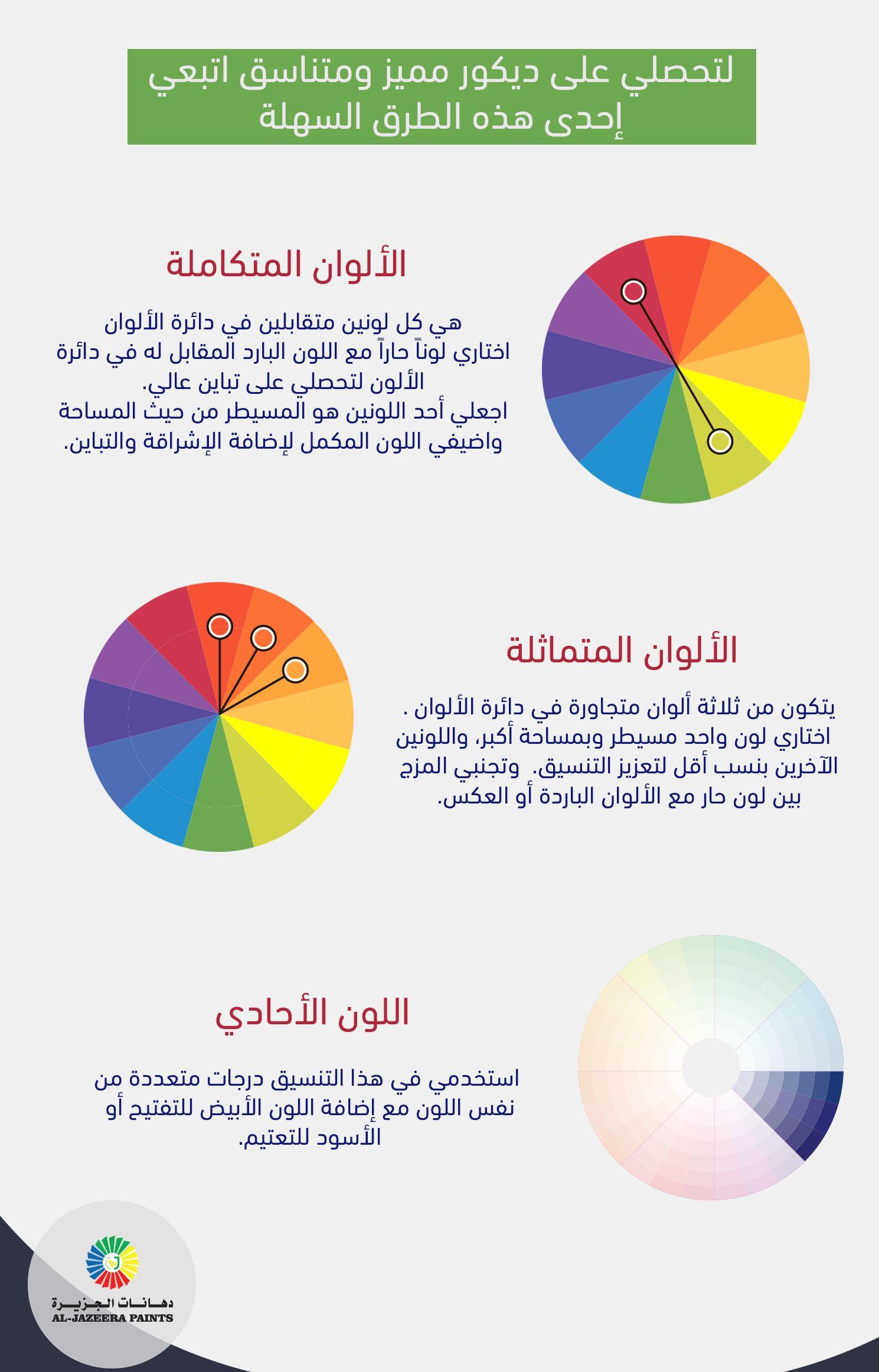 اتبعي إحدى هذه الطرق السهلى لتحصلي على ديكور مميز ومتناسق Pie Chart Chart Color
