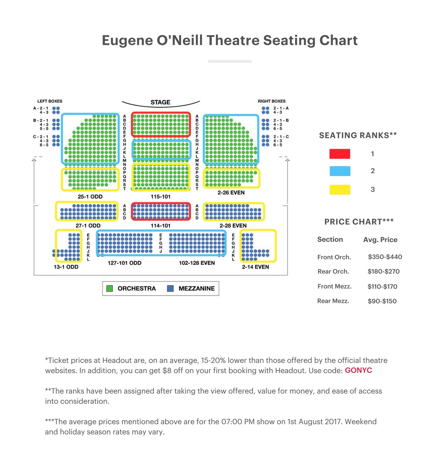 Xperiencetravelthetaylorway Eugene Oneill Theatre Seating
