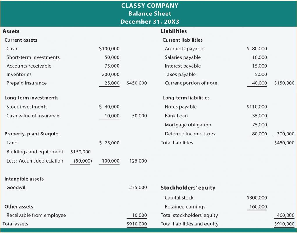 Balance Sheet Example Excel Balance Sheet Template Balance Sheet Personal Financial Statement