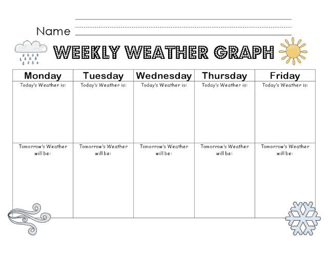 Weekly weather graph weather unit or add to daily for Kids weather report template