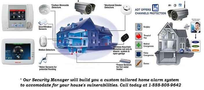Adt Home Security Systems Canada | Taraba Home Review Adt Wireless Alarm Diagram on